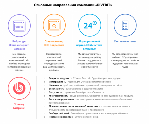Компания Riverit