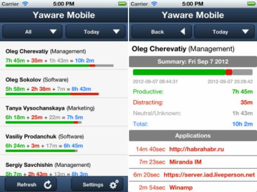 Yaware Mobile