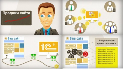 Агентство интернет-маркетинга НиКК